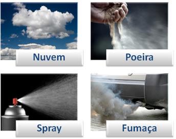 Exemplos de aerossóis