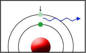 A afinidade eletrônica mede a energia liberada no recebimento de um elétron