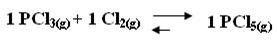 Deslocamento do equilíbrio químico para a direita, em razão do aumento da pressão