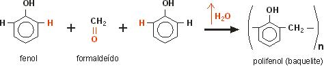 Reação de polimerização da baquelite.