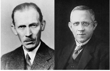 Imagens dos cientistas Brønsted e Lowry