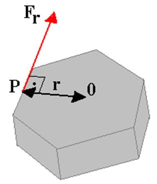 Esquema da força aplicada na cabeça do parafuso