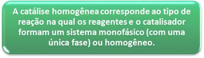 Conceito de catálise homogênea
