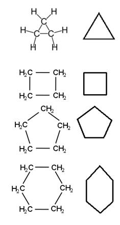 Exemplos de cicloalcanos