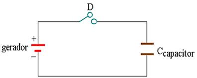 Circuito elétrico com capacitor