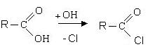 Formação dos cloretos de ácido.