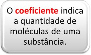 Definição de coeficiente