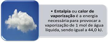 Conceito de entalpia de vaporização
