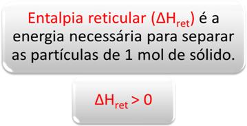 Conceito de entalpia reticular