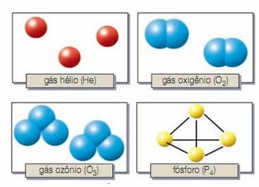 exemplos de substancias simples, ou seja, que são formadas um único tipo de elemento quimico