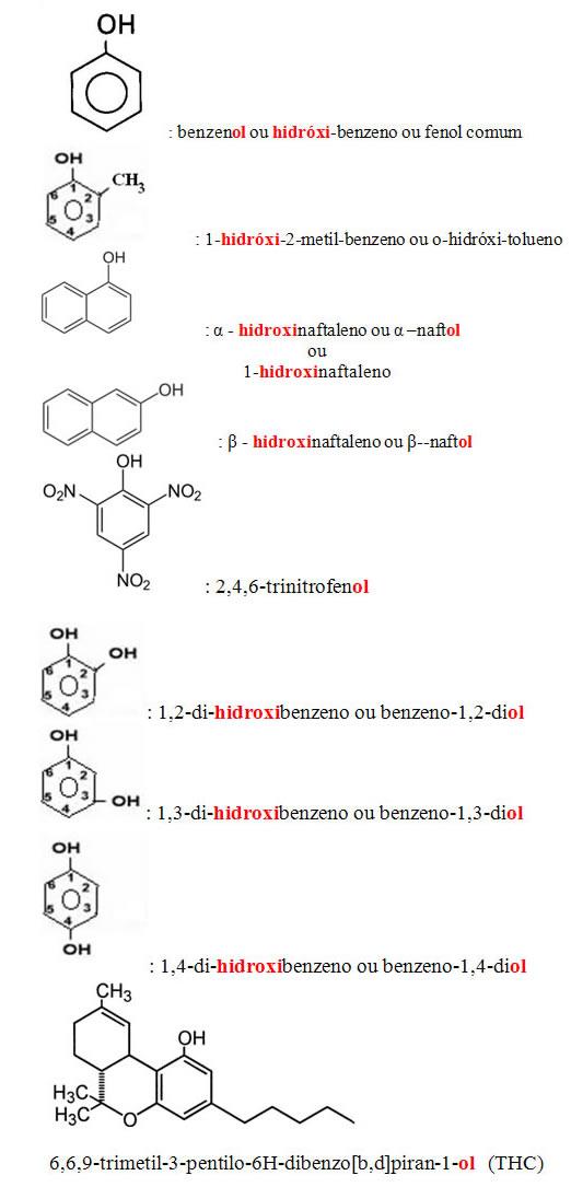 Exemplos de nomenclatura oficial de alguns fenóis
