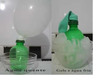 Um balão inserido em uma garrafa, colocado em um recipiente com água quente, encherá com o aumento do volume do gás dentro dele. Ao ser colocado na água e gelo, ele murcha, pois seu volume diminui