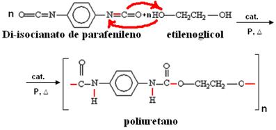 Reação de formação do poliuretano