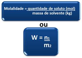 Fórmula matemática da molalidade