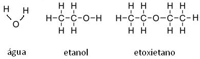 Fórmulas estruturais da água, do etanol e do etoxietano