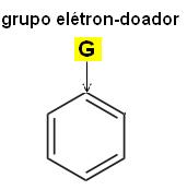 Representação de um grupo genérico elétron-doador.