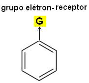 Representação de um grupo genérico elétron-receptor.