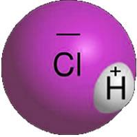 Dipolo elétrico em molécula de HCl