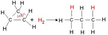 Reação de hidrogenação em ciclopropano