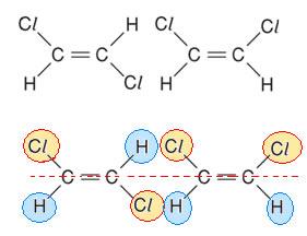 Exemplos de isomeria geométrica cis-trans