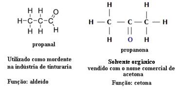 isomeria de fun231227o isomeria constitucional ou plana de
