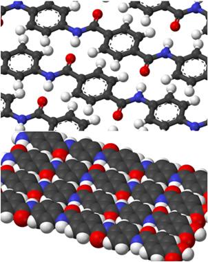 Camadas formadas por moléculas de kevlar