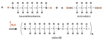Reação de polimerização do náilon 66