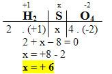 Cálculo do Nox do enxofre no ácido sulfúrico