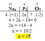 Cálculo do Nox do fósforo