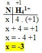Cálculo do Nox do nitrogênio