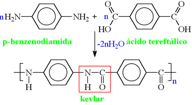 Polmeros de condensao exemplos de polmeros de condensao reao de obteno do kevlar ccuart Images