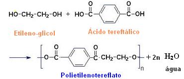 Reação de polimerização para a obtenção do PET