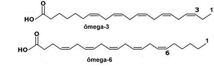 omega - Isomeria Plana e Espacial - Quais as diferenças e como cai no ENEM?