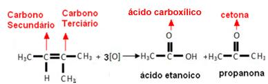 Reação de oxidação energética com alceno
