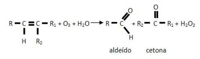 Reação de ozonólise simplificada