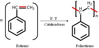Reação de polimerização do poliestireno
