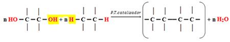 Reação genérica de formação dos polímeros de condensação