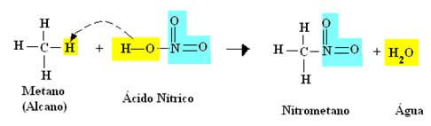 Reação de nitração com a formação de nitrometano