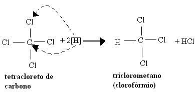 Reação de obtenção do clorofórmio a partir do tetracloreto de carbono