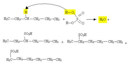 Reação de sulfonação com a formação de uma mistura de compostos