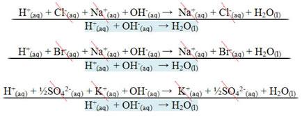 Exemplos de neutralização total.