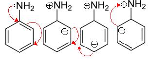Ressonância na fenilamina