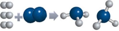 Reação de síntese da amônia