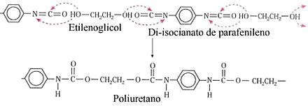 Síntese de poliuretano a partir de di-isocianato de parafenileno e etilenoglicol