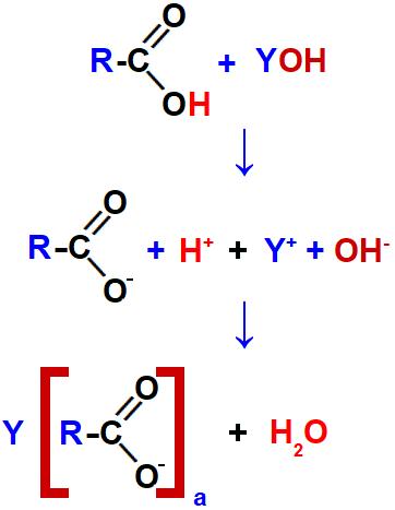 Representação da interação dos íons que formam o sal de ácido carboxílico.