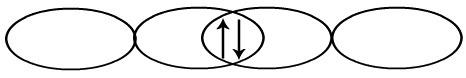 Interpenetração dos orbitais p do flúor