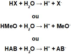 Equação geral que representa a ionização de um ácido