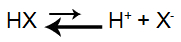 Equação de ionização de um ácido qualquer