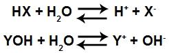 Ionização de um ácido e dissociação de uma base