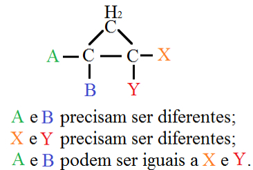 Esquema genérico de isomeria cis-trans em compostos cíclicos